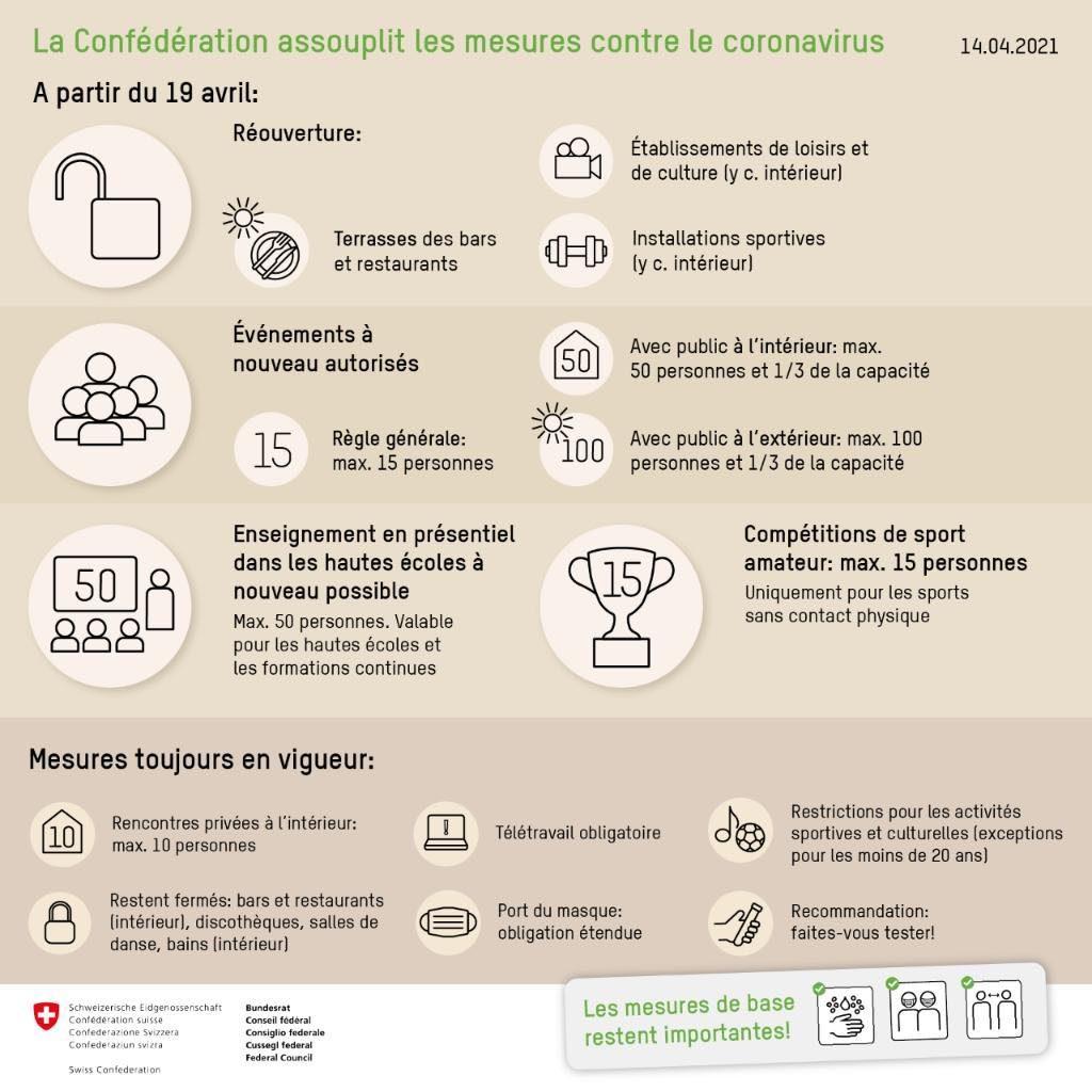 Coronavirus_assouplissement_14.04