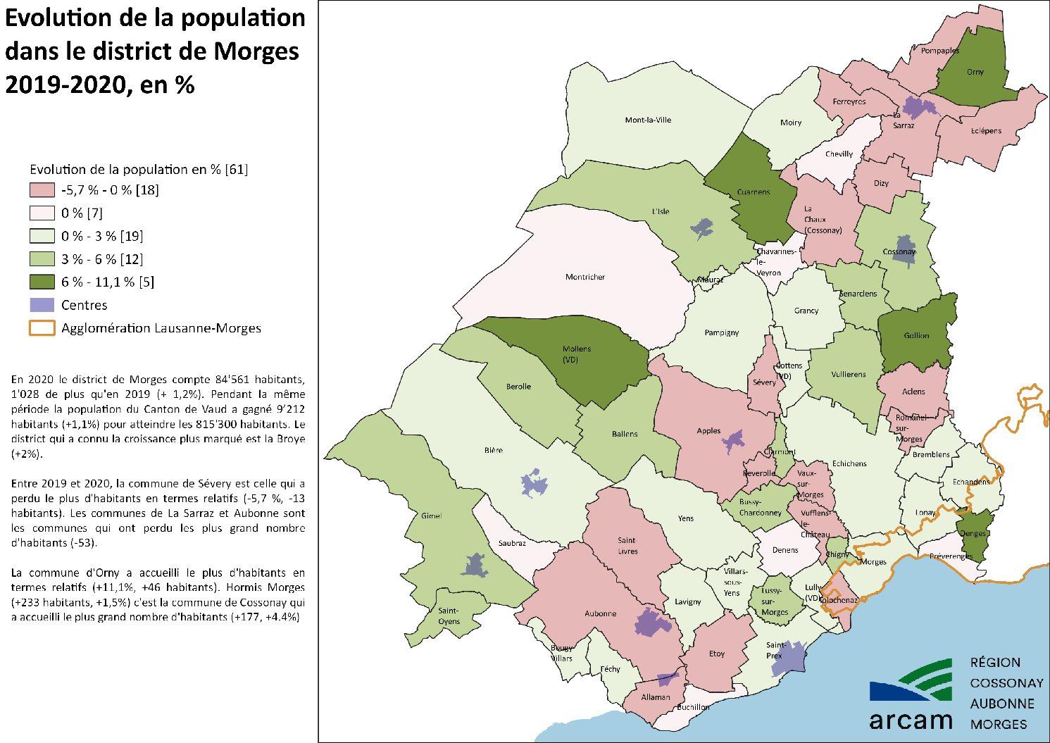 Évolution de la population dans le district de Morges 2019-2020