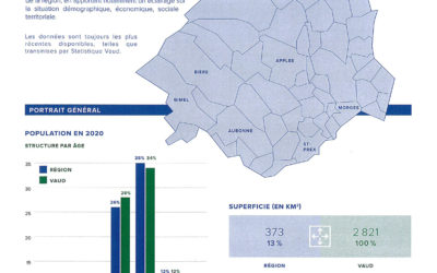 Communication statistiques 2021